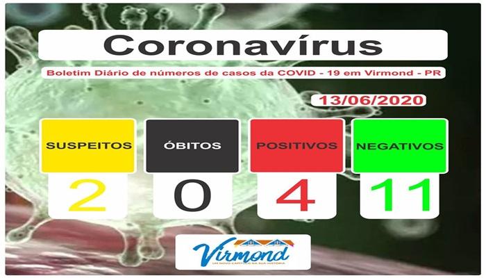 Virmond - Município tem 04 casos confirmados de Covid-19