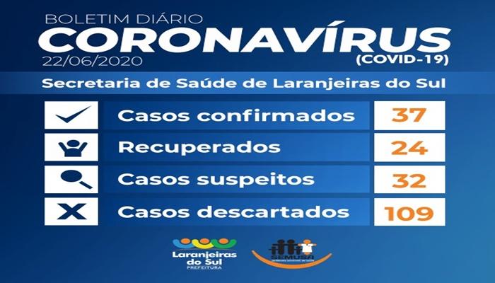 Laranjeiras - Mais um profissional da Saúde testa positivo para Covid-19